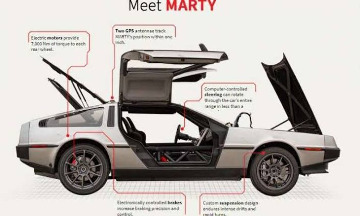 Engineers show how an autonomous, drifting DeLorean can improve driver safety